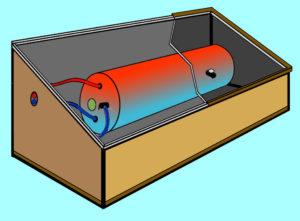 Inside water heater